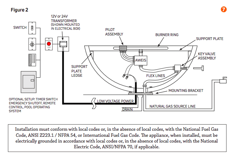 ArchPot Electric Section