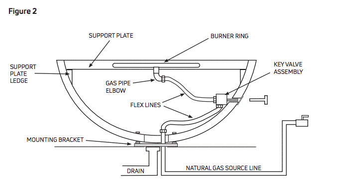 ArchPot Install Section